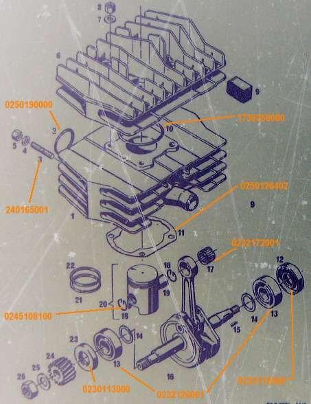 bersicht Zylinder - Kurbelwelle 506