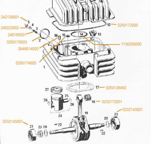 Dichtring Zylinderkopf aussen Sachs 50SW 80SW
