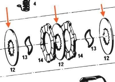 Innenlamelle Kupplung 2,5 mm, Stahl, Sachs 505, Hercules Prima, M4, M5, Optima